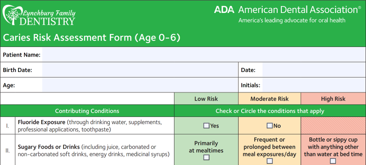 ADA Caries Risk Assessment Form